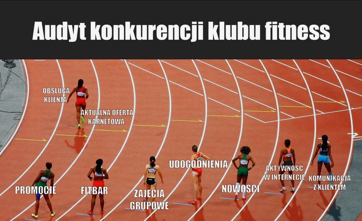 audyt konkurencji klubu fitness